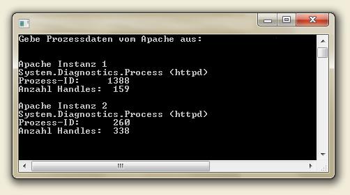 Prozessdaten         Apache